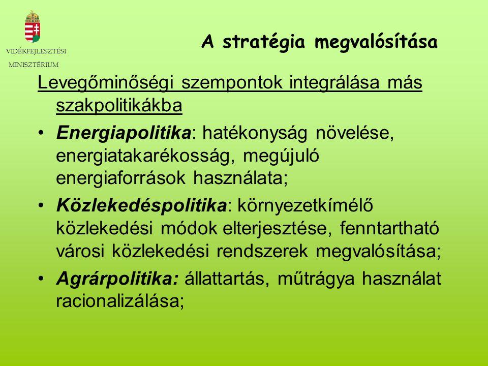 VIDÉKFEJLESZTÉSI MINISZTÉRIUM A stratégia megvalósítása Levegőminőségi szempontok integrálása más szakpolitikákba Energiapolitika: hatékonyság növelése, energiatakarékosság, megújuló energiaforrások használata; Közlekedéspolitika: környezetkímélő közlekedési módok elterjesztése, fenntartható városi közlekedési rendszerek megvalósítása; Agrárpolitika: állattartás, műtrágya használat racionalizálása;
