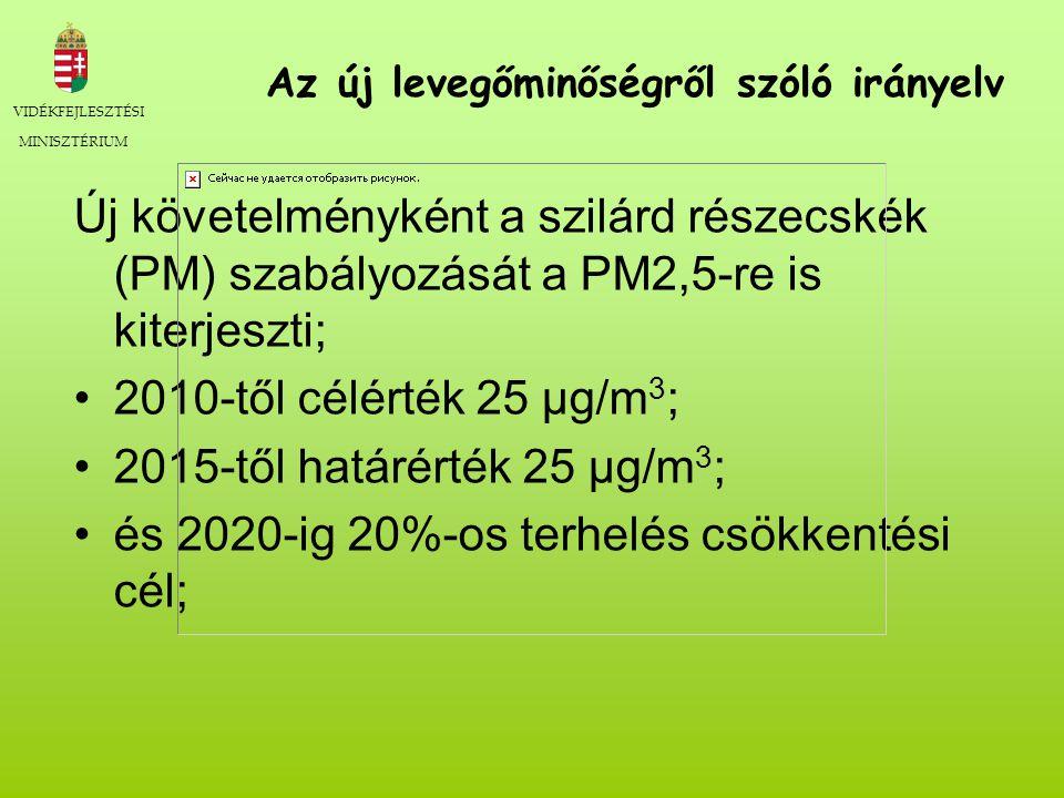 VIDÉKFEJLESZTÉSI MINISZTÉRIUM Az új levegőminőségről szóló irányelv Új követelményként a szilárd részecskék (PM) szabályozását a PM2,5-re is kiterjeszti; 2010-től célérték 25 μg/m 3 ; 2015-től határérték 25 μg/m 3 ; és 2020-ig 20%-os terhelés csökkentési cél;