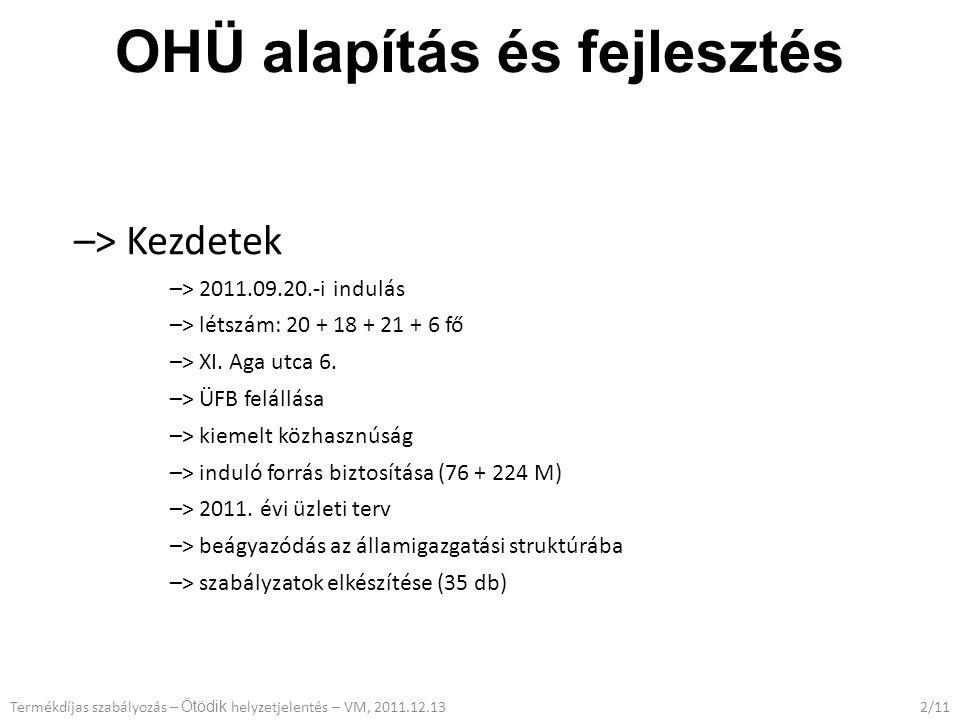 OHÜ alapítás és fejlesztés –> Kezdetek –> 2011.09.20.-i indulás –> létszám: 20 + 18 + 21 + 6 fő –> XI.