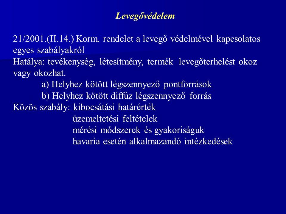 Levegővédelem 21/2001.(II.14.) Korm.