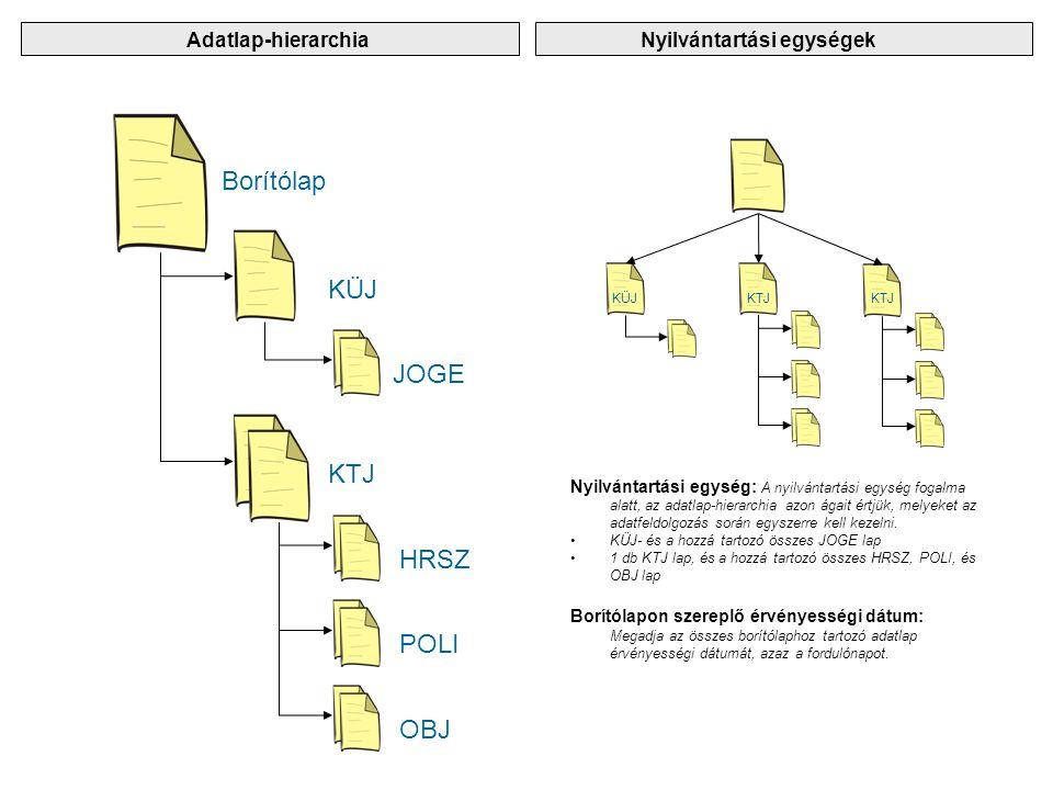 Borítólap KÜJ JOGE KTJ HRSZ POLI OBJ Nyilvántartási egység: A nyilvántartási egység fogalma alatt, az adatlap-hierarchia azon ágait értjük, melyeket a