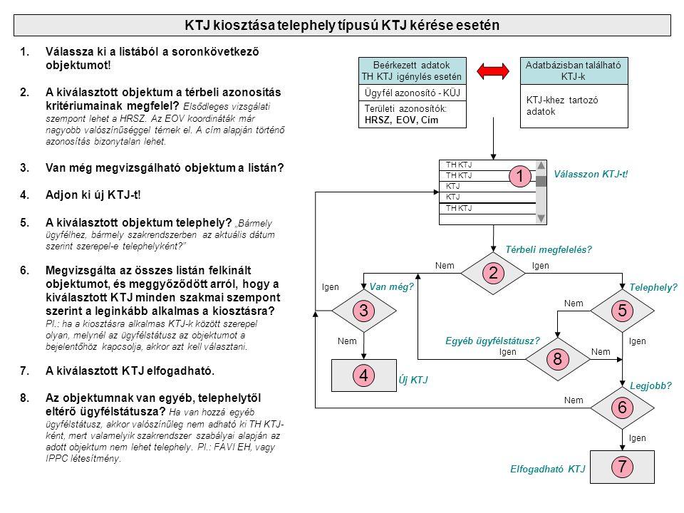 KTJ kiosztása telephely típusú KTJ kérése esetén Ügyfél azonosító - KÜJ Területi azonosítók: HRSZ, EOV, Cím Beérkezett adatok TH KTJ igénylés esetén T