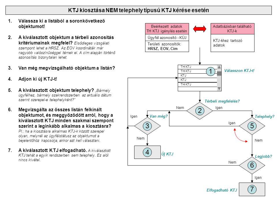 KTJ kiosztása NEM telephely típusú KTJ kérése esetén Ügyfél azonosító - KÜJ Területi azonosítók: HRSZ, EOV, Cím Beérkezett adatok TH KTJ igénylés eset