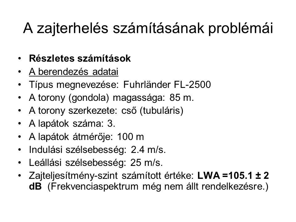 A zajterhelés számításának problémái Részletes számítások A berendezés adatai Típus megnevezése: Fuhrländer FL-2500 A torony (gondola) magassága: 85 m.