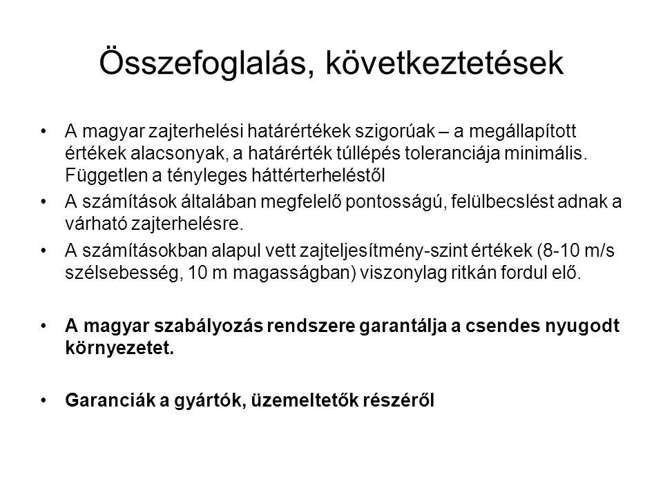 Összefoglalás, következtetések A magyar zajterhelési határértékek szigorúak – a megállapított értékek alacsonyak, a határérték túllépés toleranciája minimális.
