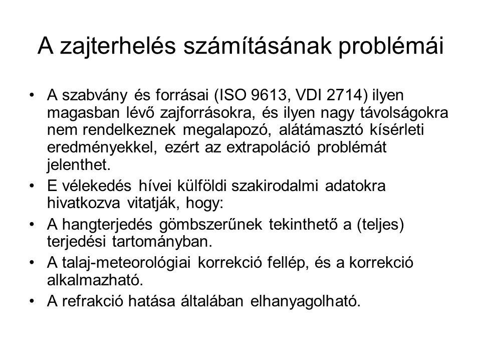 A zajterhelés számításának problémái A szabvány és forrásai (ISO 9613, VDI 2714) ilyen magasban lévő zajforrásokra, és ilyen nagy távolságokra nem rendelkeznek megalapozó, alátámasztó kísérleti eredményekkel, ezért az extrapoláció problémát jelenthet.