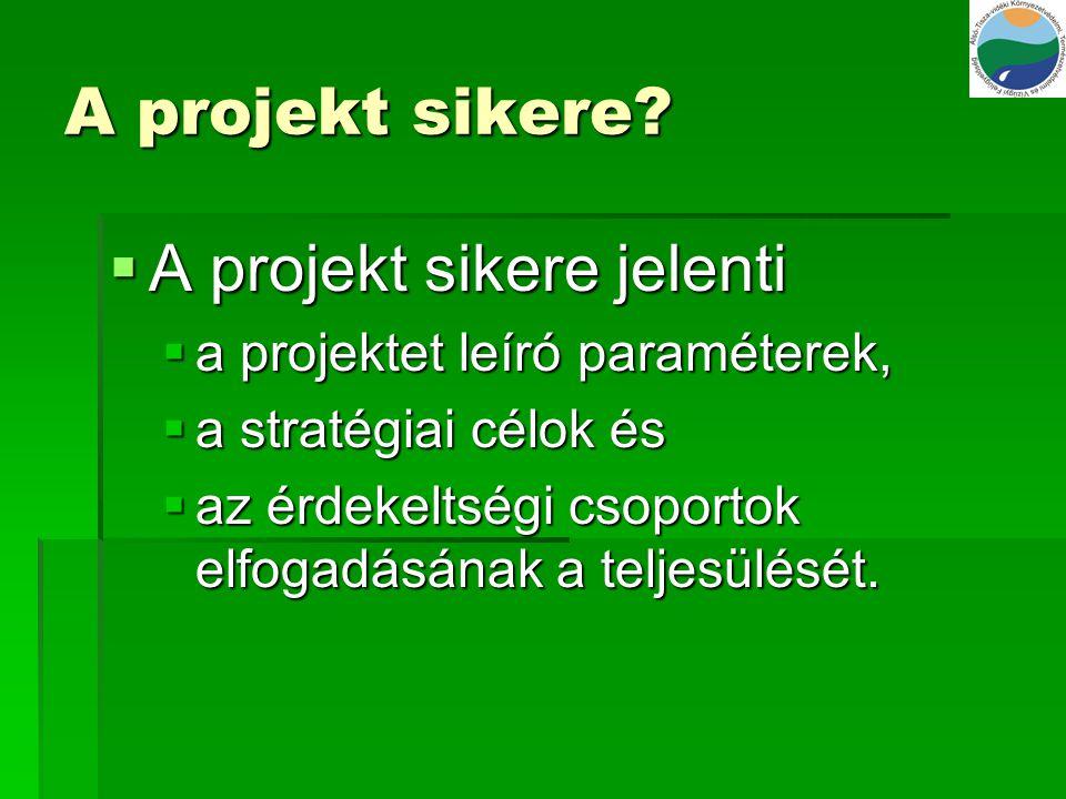 A projekt sikere?  A projekt sikere jelenti  a projektet leíró paraméterek,  a stratégiai célok és  az érdekeltségi csoportok elfogadásának a telj