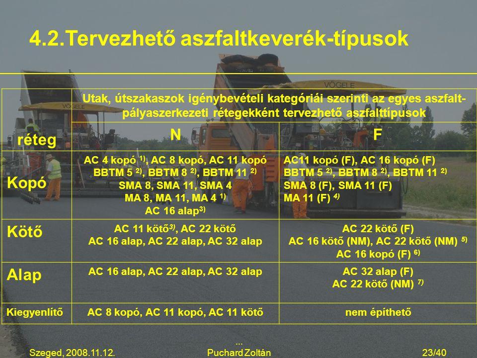 Szeged, 2008.11.12.... Puchard Zoltán23/40 4.2.Tervezhető aszfaltkeverék-típusok réteg Utak, útszakaszok igénybevételi kategóriái szerinti az egyes as