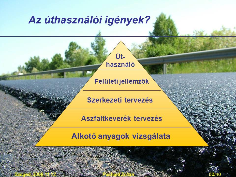Szeged, 2008.11.12.... Puchard Zoltán30/40 Az úthasználói igények? Út- használó Felületi jellemzők Szerkezeti tervezés Aszfaltkeverék tervezés Alkotó
