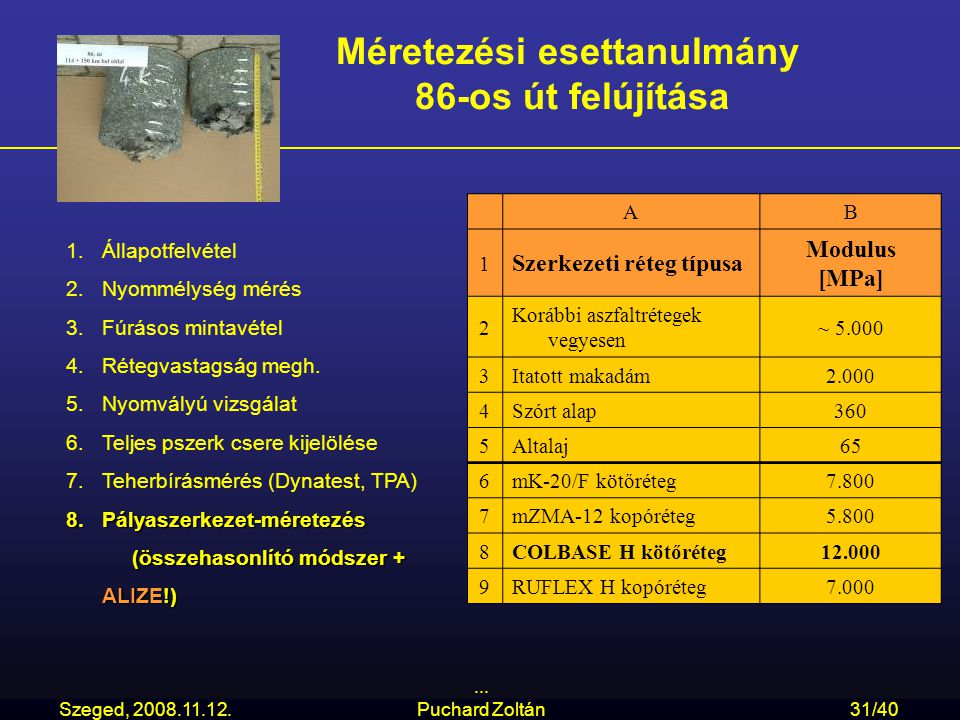 Szeged, 2008.11.12.... Puchard Zoltán31/40 Méretezési esettanulmány 86-os út felújítása 1. 1.Állapotfelvétel 2. 2.Nyommélység mérés 3. 3.Fúrásos minta