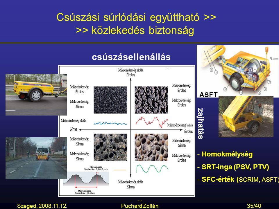 Szeged, 2008.11.12.... Puchard Zoltán35/40 Csúszási súrlódási együttható >> >> közlekedés biztonság csúszásellenállás zajhatás ASFT - - Homokmélység -