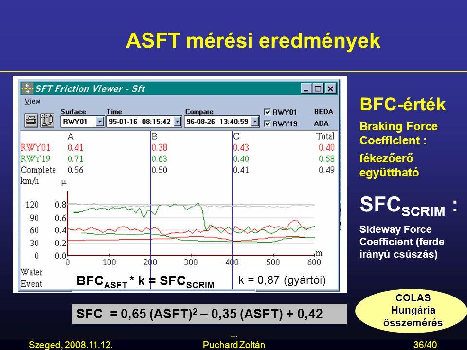 Szeged, 2008.11.12.... Puchard Zoltán36/40 ASFT mérési eredmények BFC-érték Braking Force Coefficient : fékezőerő együttható SFC SCRIM : Sideway Force