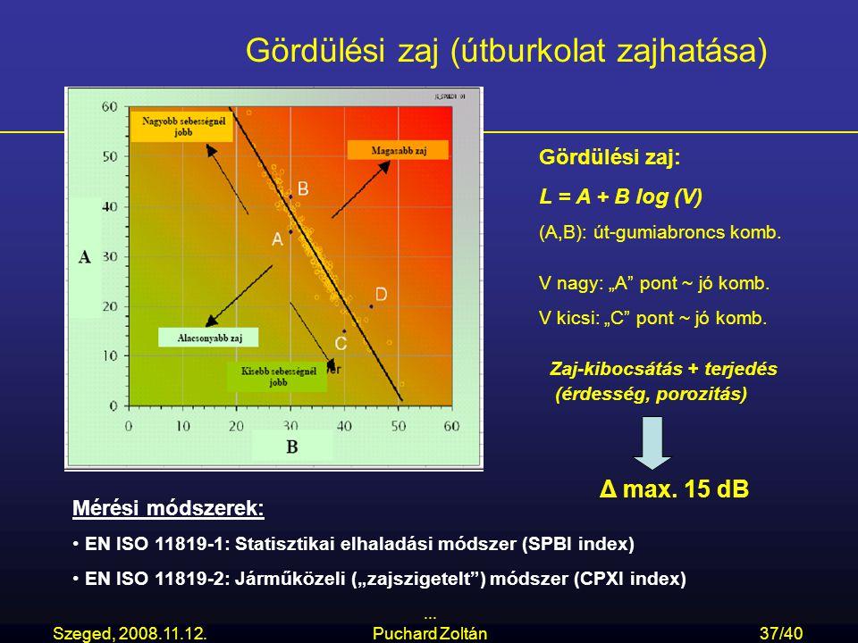 """Szeged, 2008.11.12.... Puchard Zoltán37/40 Gördülési zaj (útburkolat zajhatása) Gördülési zaj: L = A + B log (V) (A,B): út-gumiabroncs komb. V nagy: """""""