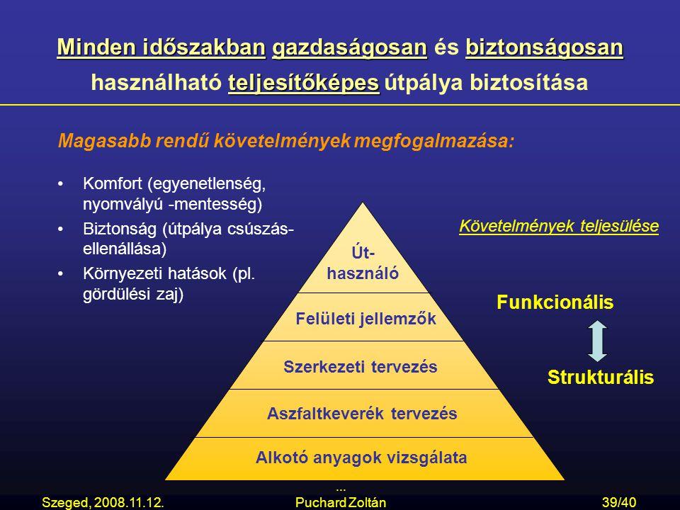 Szeged, 2008.11.12.... Puchard Zoltán39/40 Minden időszakban gazdaságosanbiztonságosan teljesítőképes Minden időszakban gazdaságosan és biztonságosan