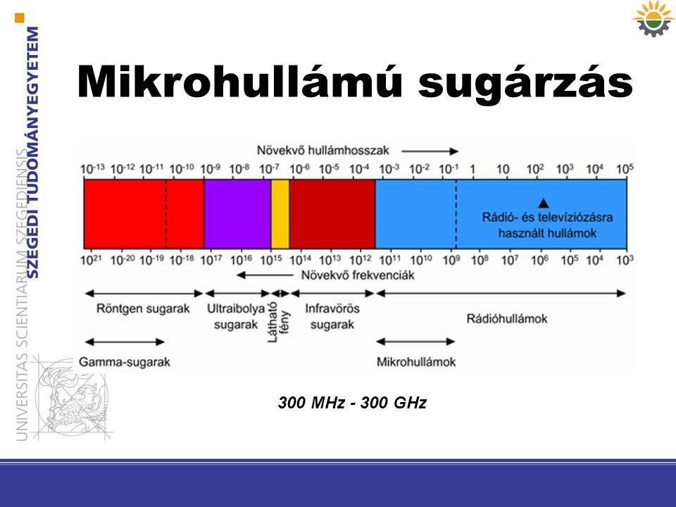 Mikrohullámú sugárzás 300 MHz - 300 GHz