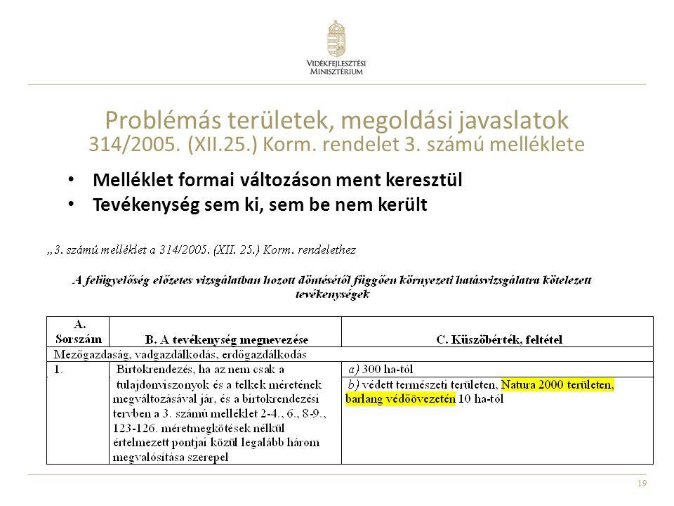 19 Problémás területek, megoldási javaslatok 314/2005. (XII.25.) Korm. rendelet 3. számú melléklete Melléklet formai változáson ment keresztül Tevéken