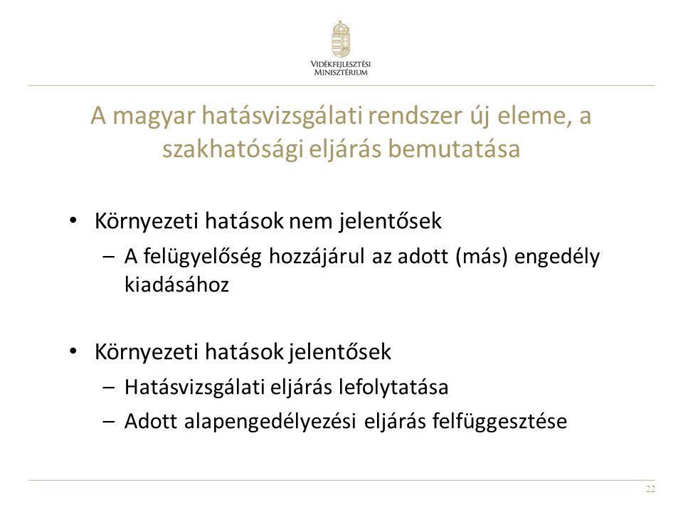 22 A magyar hatásvizsgálati rendszer új eleme, a szakhatósági eljárás bemutatása Környezeti hatások nem jelentősek –A felügyelőség hozzájárul az adott