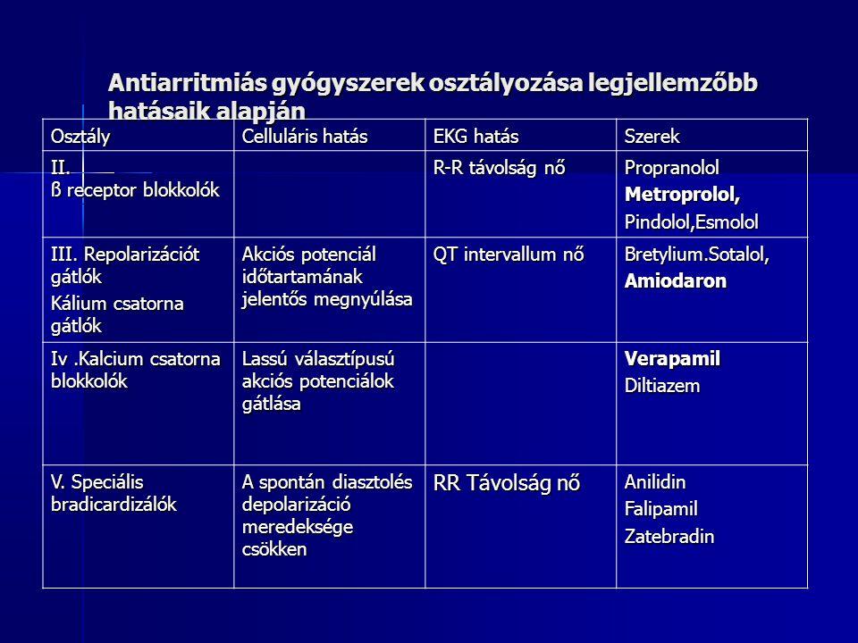 Ritmuszavarok felosztása Eredet szerint: Supraventricularis, junkcionális vagy ventrikuláris Frekvencia szerint: Tachycardia illetve bradycardia I.