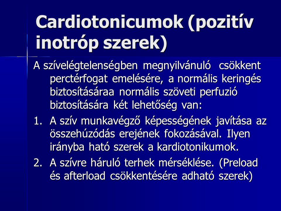 Krónikus szívelégtelenségben (NYHA III.- NYHA IV std.) szívglikozidokat alkalmazhatunk.