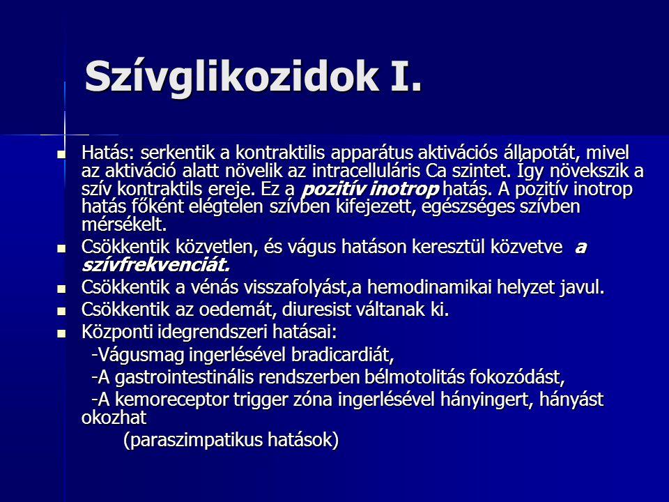 Szívglikozidok II.