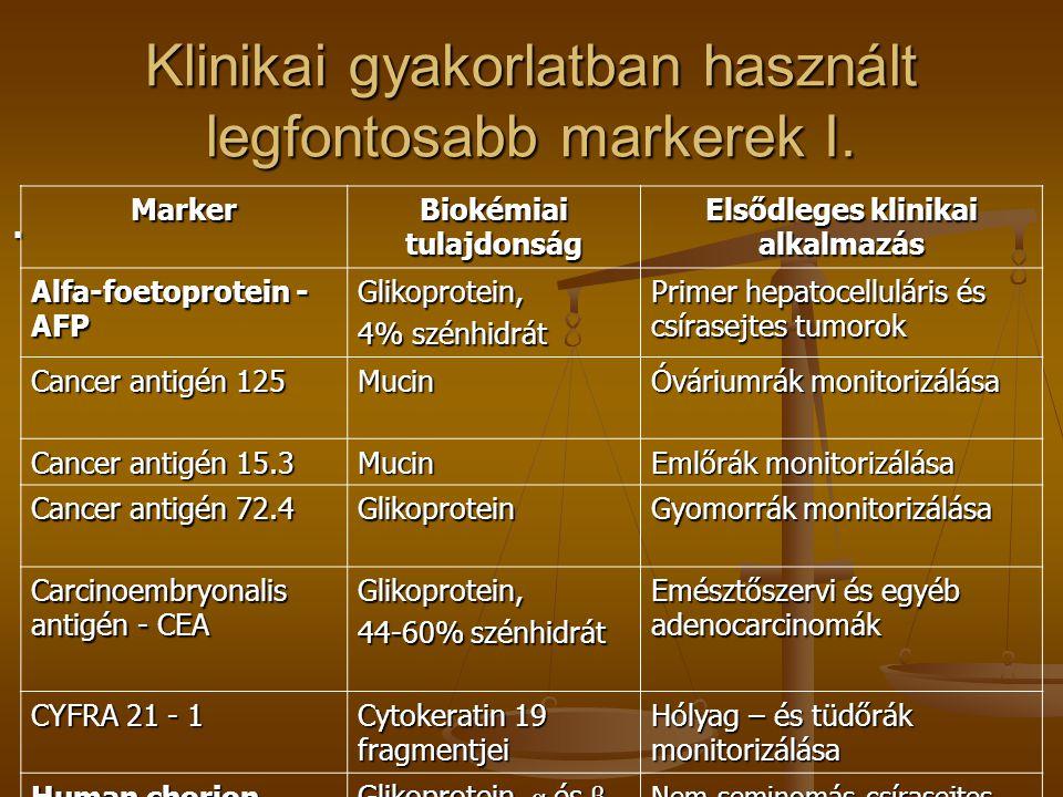 Klinikai gyakorlatban használt legfontosabb markerek II..