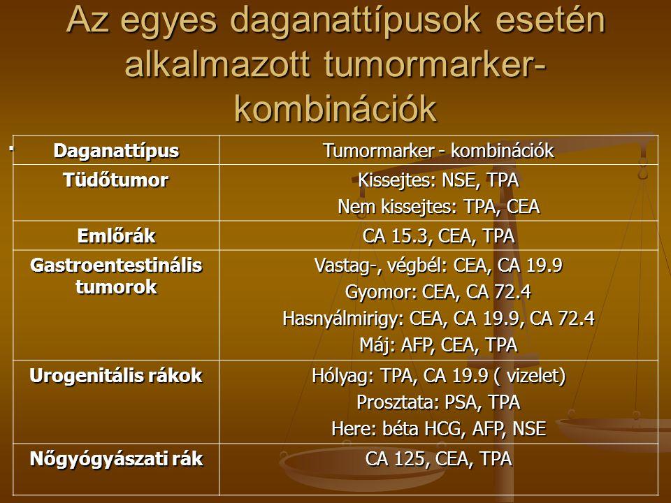 Az egyes daganattípusok esetén alkalmazott tumormarker- kombinációk. Daganattípus Tumormarker - kombinációk Tüdőtumor Kissejtes: NSE, TPA Nem kissejte