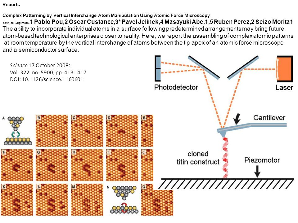 Reports Complex Patterning by Vertical Interchange Atom Manipulation Using Atomic Force Microscopy Yoshiaki Sugimoto, 1 Pablo Pou,2 Oscar Custance,3* Pavel Jelinek,4 Masayuki Abe,1,5 Ruben Perez,2 Seizo Morita1 The ability to incorporate individual atoms in a surface following predetermined arrangements may bring future atom-based technological enterprises closer to reality.