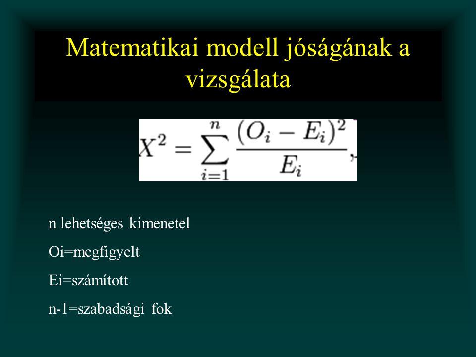 Matematikai modell jóságának a vizsgálata n lehetséges kimenetel Oi=megfigyelt Ei=számított n-1=szabadsági fok