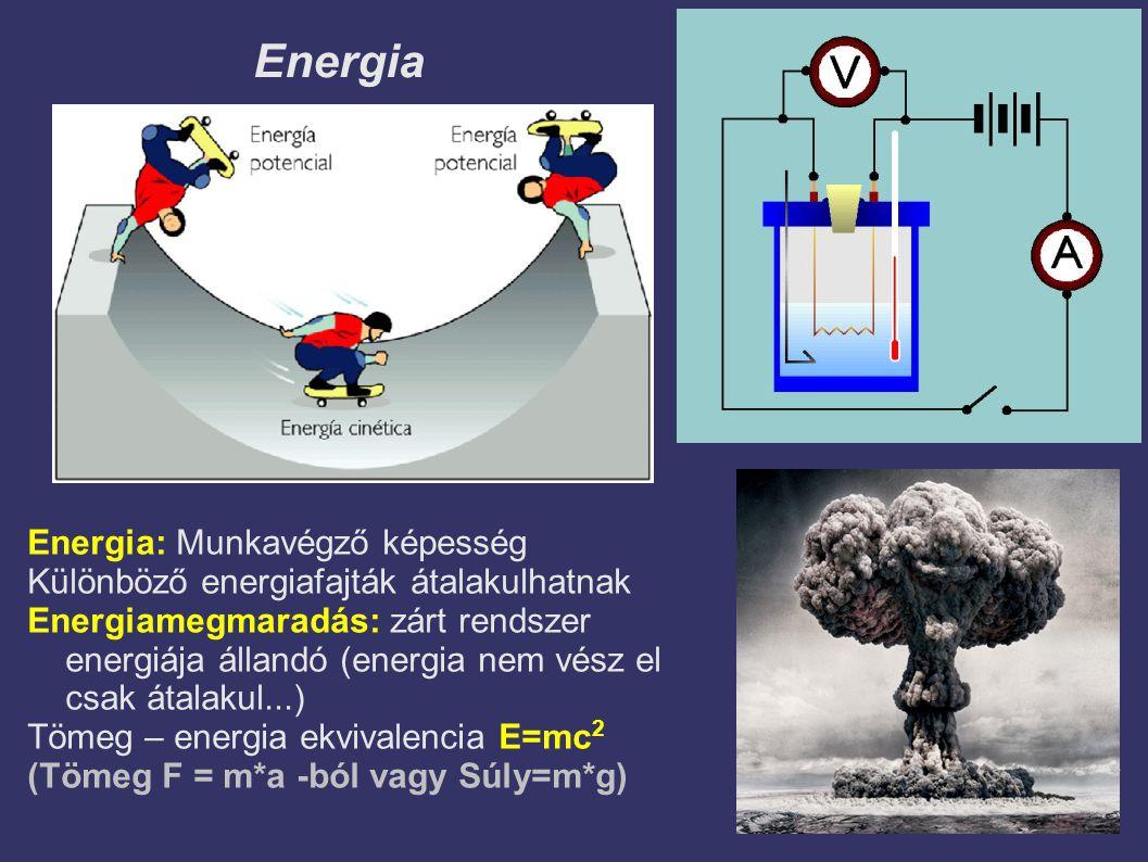 Energia Energia: Munkavégző képesség Különböző energiafajták átalakulhatnak Energiamegmaradás: zárt rendszer energiája állandó (energia nem vész el csak átalakul...) Tömeg – energia ekvivalencia E=mc 2 (Tömeg F = m*a -ból vagy Súly=m*g)