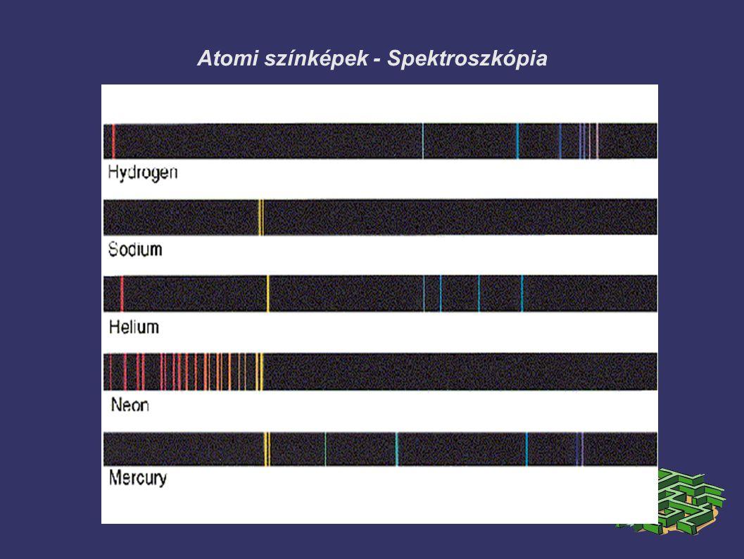 Atomi színképek - Spektroszkópia