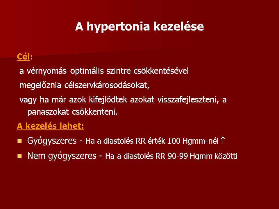 A hypertonia kezelése Cél: a vérnyomás optimális szintre csökkentésével megelőznia célszervkárosodásokat, vagy ha már azok kifejlődtek azokat visszafe