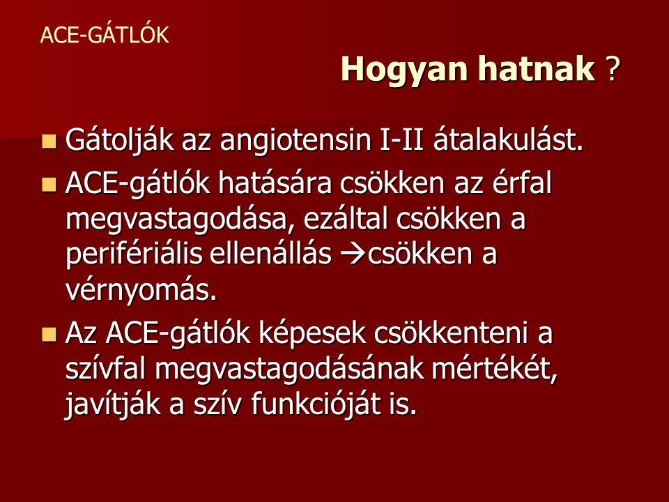 Hogyan hatnak ? ACE-GÁTLÓK Hogyan hatnak ? Gátolják az angiotensin I-II átalakulást. Gátolják az angiotensin I-II átalakulást. ACE-gátlók hatására csö