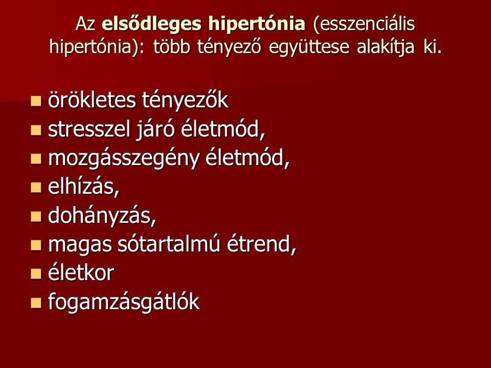 Az elsődleges hipertónia (esszenciális hipertónia): több tényező együttese alakítja ki. örökletes tényezők örökletes tényezők stresszel járó életmód,