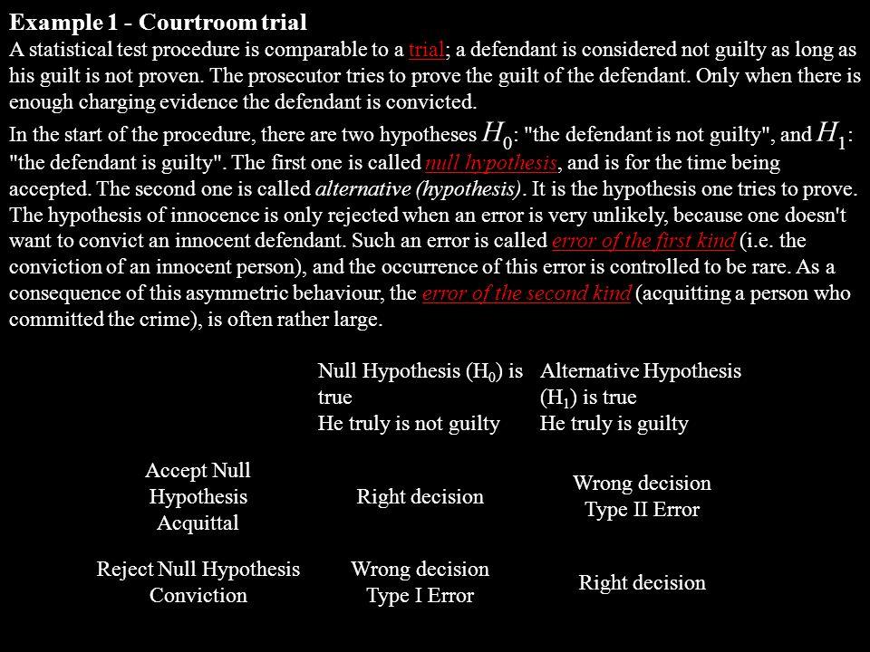 Hipotézis tesztelés 1.Null hipotézis (H0).