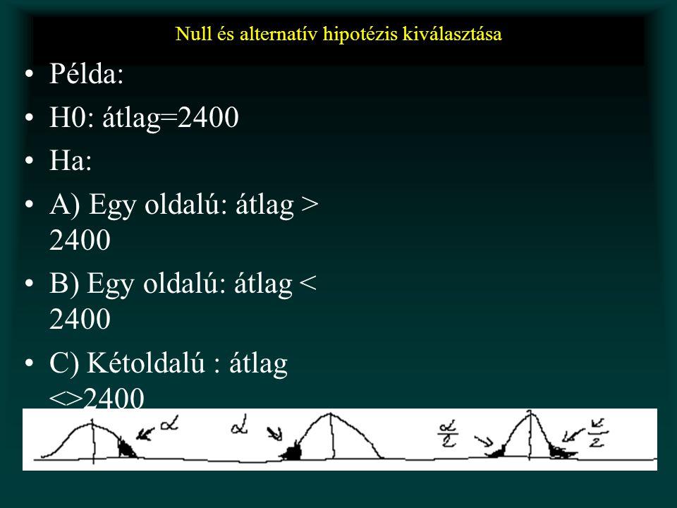 Null és alternatív hipotézis kiválasztása Példa: H0: átlag=2400 Ha: A) Egy oldalú: átlag > 2400 B) Egy oldalú: átlag < 2400 C) Kétoldalú : átlag <>2400
