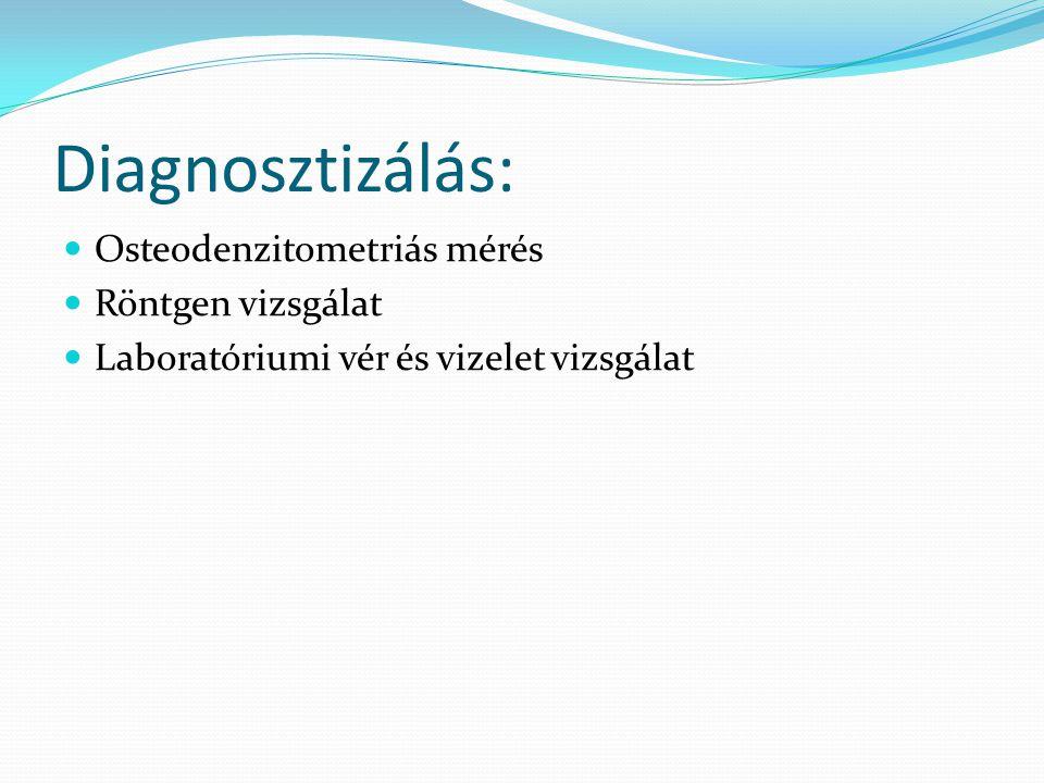 Diagnosztizálás: Osteodenzitometriás mérés Röntgen vizsgálat Laboratóriumi vér és vizelet vizsgálat