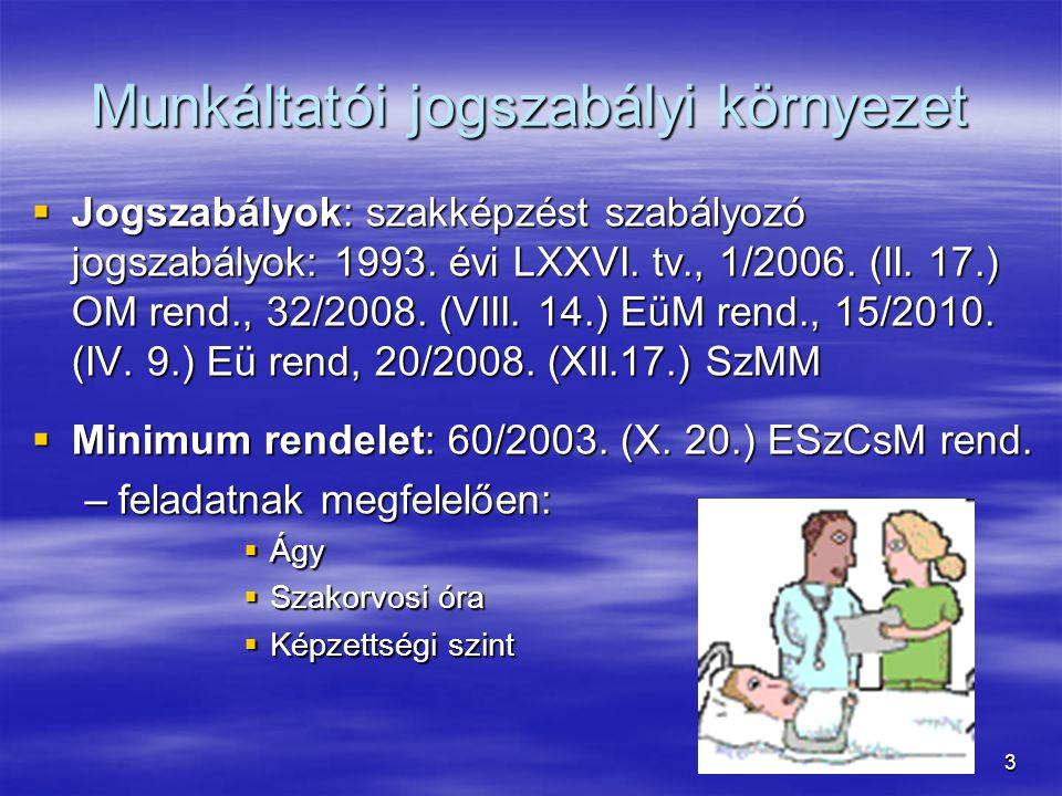 3 Munkáltatói jogszabályi környezet  Jogszabályok: szakképzést szabályozó jogszabályok: 1993. évi LXXVI. tv., 1/2006. (II. 17.) OM rend., 32/2008. (V