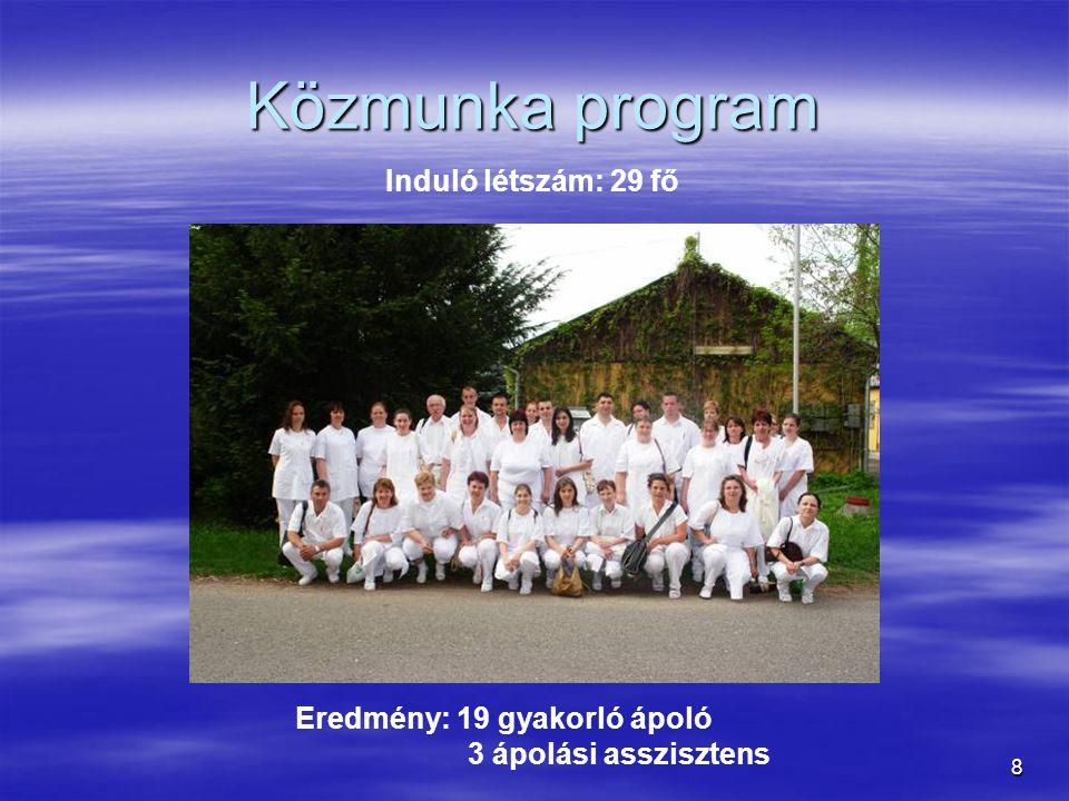 8 Közmunka program Eredmény: 19 gyakorló ápoló 3 ápolási asszisztens Induló létszám: 29 fő