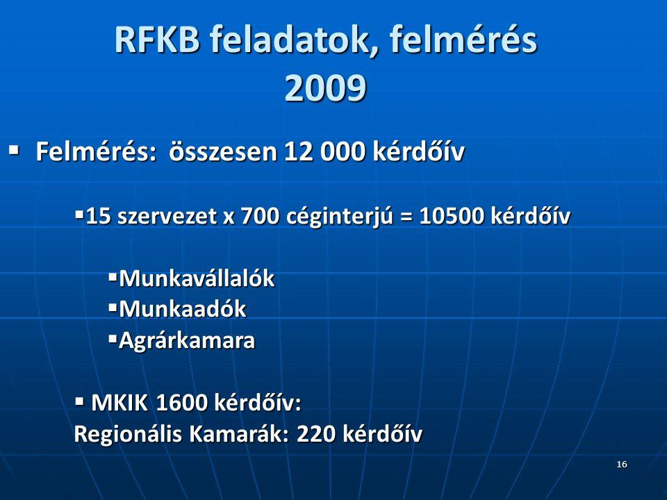 16 RFKB feladatok, felmérés 2009  Felmérés: összesen 12 000 kérdőív  15 szervezet x 700 céginterjú = 10500 kérdőív  Munkavállalók  Munkaadók  Agrárkamara  MKIK 1600 kérdőív: Regionális Kamarák: 220 kérdőív