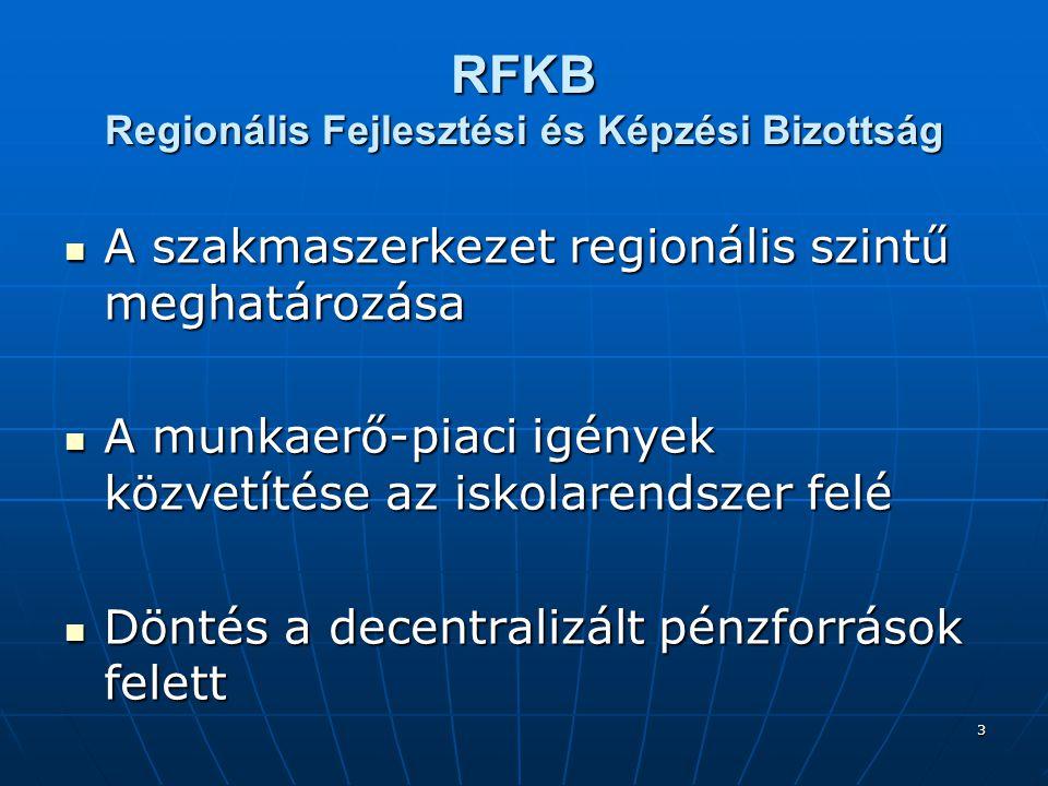 3 A szakmaszerkezet regionális szintű meghatározása A szakmaszerkezet regionális szintű meghatározása A munkaerő-piaci igények közvetítése az iskolarendszer felé A munkaerő-piaci igények közvetítése az iskolarendszer felé Döntés a decentralizált pénzforrások felett Döntés a decentralizált pénzforrások felett