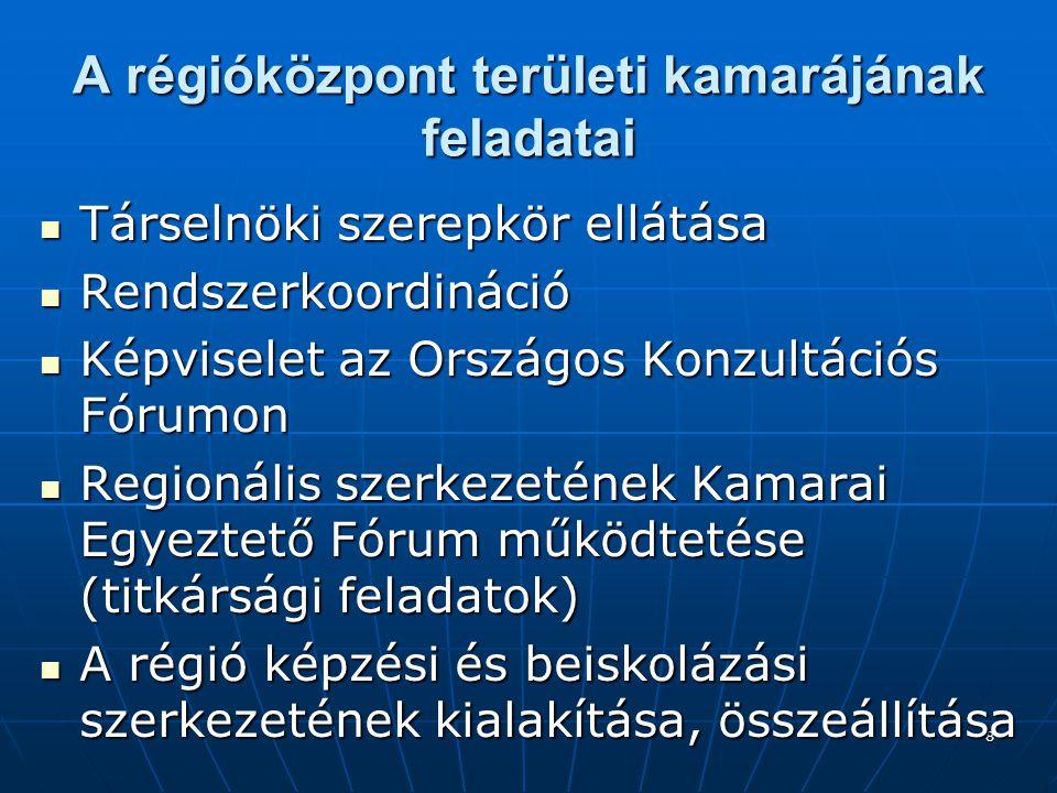 8 A régióközpont területi kamarájának feladatai Társelnöki szerepkör ellátása Társelnöki szerepkör ellátása Rendszerkoordináció Rendszerkoordináció Képviselet az Országos Konzultációs Fórumon Képviselet az Országos Konzultációs Fórumon Regionális szerkezetének Kamarai Egyeztető Fórum működtetése (titkársági feladatok) Regionális szerkezetének Kamarai Egyeztető Fórum működtetése (titkársági feladatok) A régió képzési és beiskolázási szerkezetének kialakítása, összeállítása A régió képzési és beiskolázási szerkezetének kialakítása, összeállítása