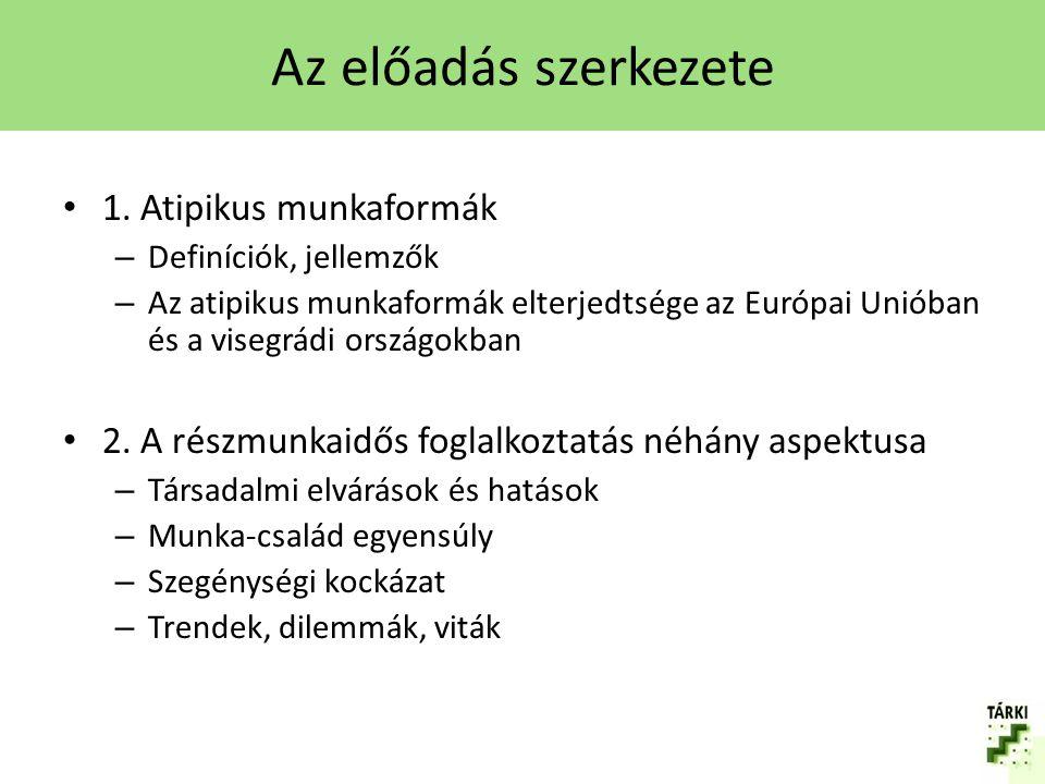 Atipikus munkaformák 1 Tipikus: jellemzően napi 8 órában, állandó jelleggel, határozatlan idejű munkaszerződéssel, munkahelyen – aszociális órák: este, éjjel, hétvégén Atipikus (ILO, 1980-as évek) munkaformák (Frey 1997; Laky 1998, 1999; Borbély és szerzőtársai 2000, Eurofund 2006): – Részmunkaidő: jellemzően nők, kevésbé jellemző az aszociális munkaidő, mint a teljes állásban, de általában gyengébb a munkaidő-beosztás feletti kontroll – Időszakos foglalkoztatási formák: határozott idejű szerződés: fiatal, képzetlen munkaerő, alacsony szintű kontroll a munkaidő felett alkalmi vagy szezonális munka: inkább férfiak, gyakran ingatag, bizonytalan és rossz munkakörülmények között – Nem munkaviszonyban végzett munka, önfoglalkoztatás: jellemzően férfiak és idősebbe, mint az atipikus átlag, kevesebb stressz jellemzi a munkájukat, de egyúttal kevesebb támogatás is – Egyéb: otthoni munka, távmunka, munkaerő-kölcsönzés – Munka az informális gazdaságban