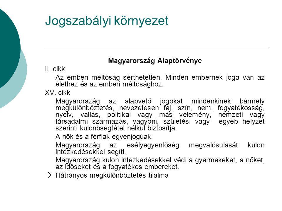 Jogszabályi környezet Magyarország Alaptörvénye II. cikk Az emberi méltóság sérthetetlen. Minden embernek joga van az élethez és az emberi méltósághoz