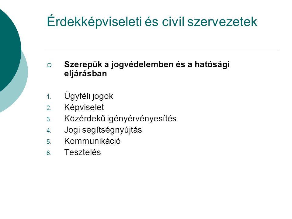 Érdekképviseleti és civil szervezetek  Szerepük a jogvédelemben és a hatósági eljárásban 1. Ügyféli jogok 2. Képviselet 3. Közérdekű igényérvényesíté