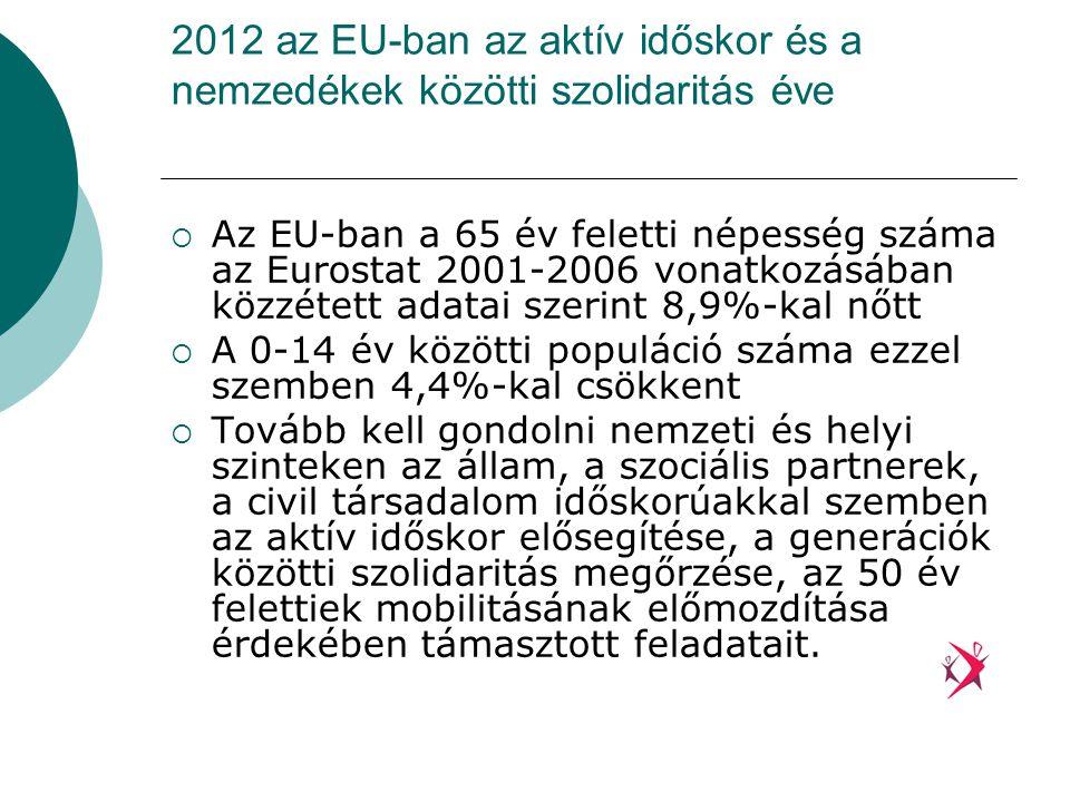 2012 az EU-ban az aktív időskor és a nemzedékek közötti szolidaritás éve  Az EU-ban a 65 év feletti népesség száma az Eurostat 2001-2006 vonatkozásában közzétett adatai szerint 8,9%-kal nőtt  A 0-14 év közötti populáció száma ezzel szemben 4,4%-kal csökkent  Tovább kell gondolni nemzeti és helyi szinteken az állam, a szociális partnerek, a civil társadalom időskorúakkal szemben az aktív időskor elősegítése, a generációk közötti szolidaritás megőrzése, az 50 év felettiek mobilitásának előmozdítása érdekében támasztott feladatait.