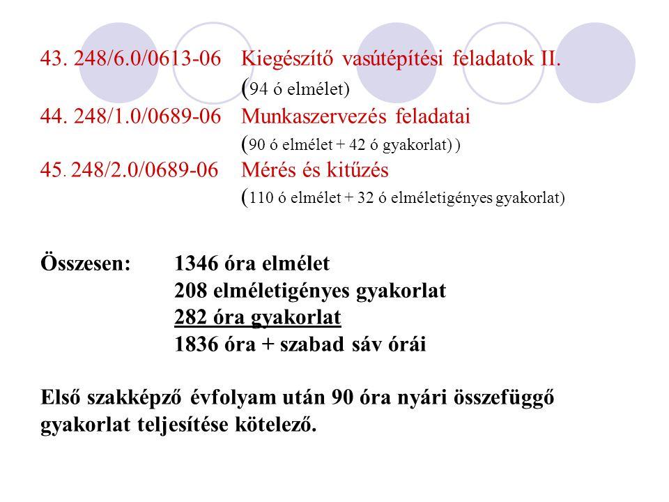43. 248/6.0/0613-06Kiegészítő vasútépítési feladatok II. ( 94 ó elmélet) 44. 248/1.0/0689-06Munkaszervezés feladatai ( 90 ó elmélet + 42 ó gyakorlat)