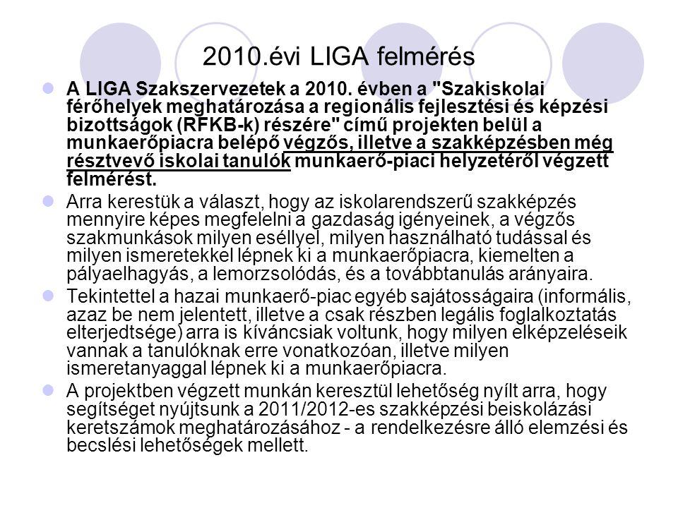2010.évi LIGA felmérés A LIGA Szakszervezetek a 2010. évben a