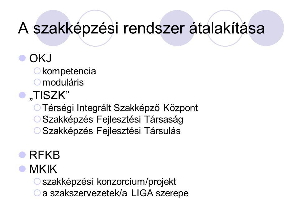 """A szakképzési rendszer átalakítása OKJ  kompetencia  moduláris """"TISZK  Térségi Integrált Szakképző Központ  Szakképzés Fejlesztési Társaság  Szakképzés Fejlesztési Társulás RFKB MKIK  szakképzési konzorcium/projekt  a szakszervezetek/a LIGA szerepe"""