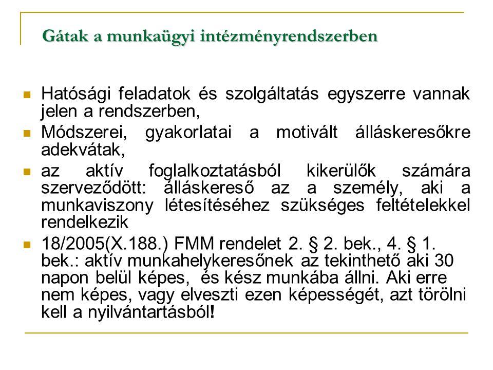 Gátak a munkaügyi intézményrendszerben Hatósági feladatok és szolgáltatás egyszerre vannak jelen a rendszerben, Módszerei, gyakorlatai a motivált álláskeresőkre adekvátak, az aktív foglalkoztatásból kikerülők számára szerveződött: álláskereső az a személy, aki a munkaviszony létesítéséhez szükséges feltételekkel rendelkezik 18/2005(X.188.) FMM rendelet 2.