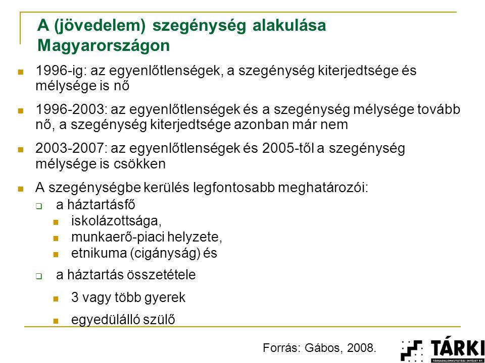 A (jövedelem) szegénység alakulása Magyarországon 1996-ig: az egyenlőtlenségek, a szegénység kiterjedtsége és mélysége is nő 1996-2003: az egyenlőtlenségek és a szegénység mélysége tovább nő, a szegénység kiterjedtsége azonban már nem 2003-2007: az egyenlőtlenségek és 2005-től a szegénység mélysége is csökken A szegénységbe kerülés legfontosabb meghatározói:  a háztartásfő iskolázottsága, munkaerő-piaci helyzete, etnikuma (cigányság) és  a háztartás összetétele 3 vagy több gyerek egyedülálló szülő Forrás: Gábos, 2008.